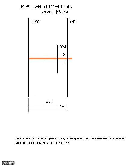 Самодельная антенна 144-430